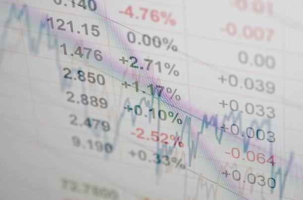 Finanzdaten – Foto