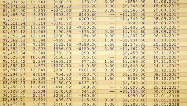 Financial Figures Plain Spreadsheet A front view on a plain simple financial spreadsheet expressed in US dollars. accounting ledger stock pictures, royalty-free photos & images
