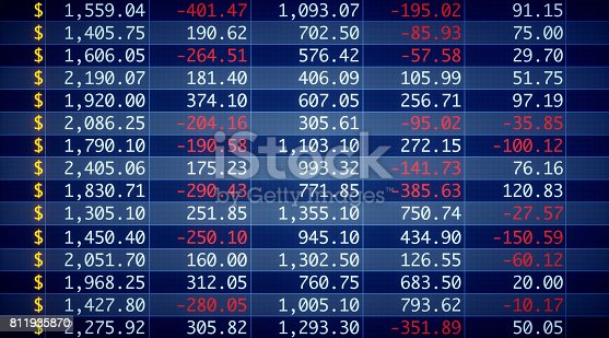 istock Financial Figures Screen Frontal View 811935870