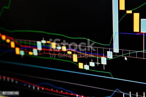 655332504 istock photo Financial Forex Chart 821235140