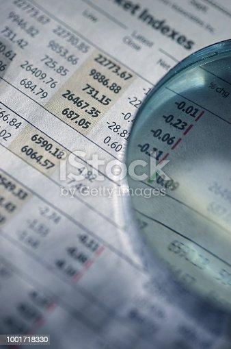 istock financial number 1001718330