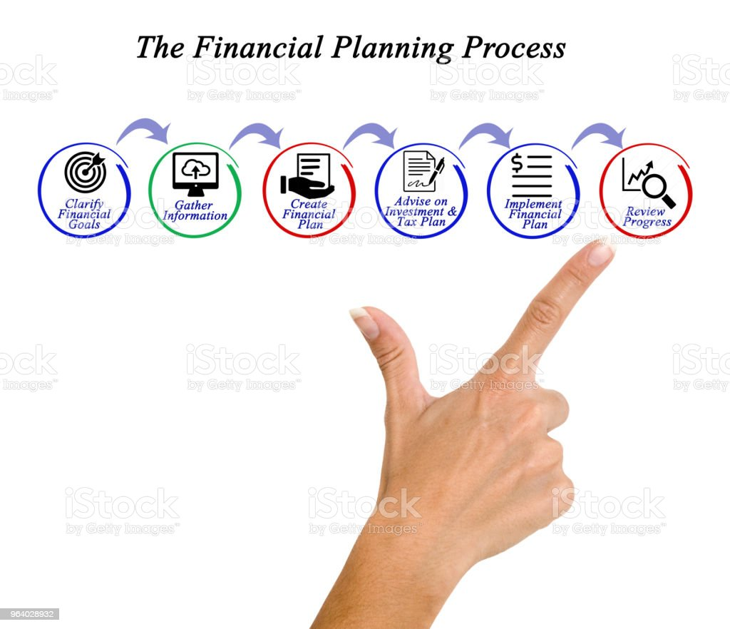 Financial Planning Process - Royalty-free Advice Stock Photo