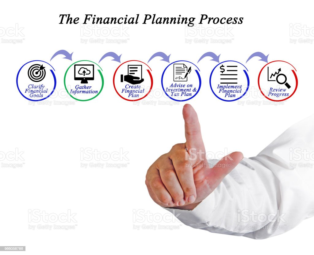 Financial Planning Process - Стоковые фото Бизнес роялти-фри