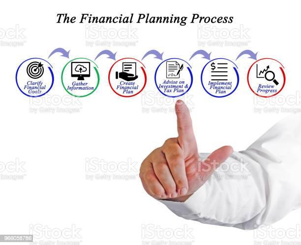 Finansiell Planering Processen-foton och fler bilder på Alternativ