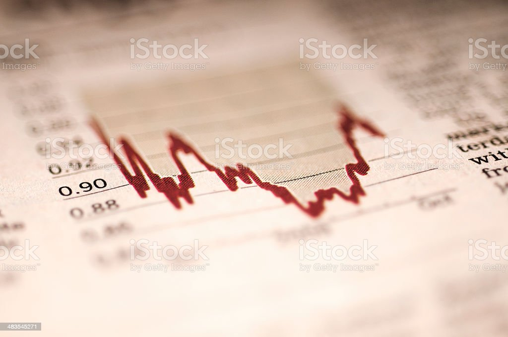 Financial section of a newspaper, close up royalty-free stock photo