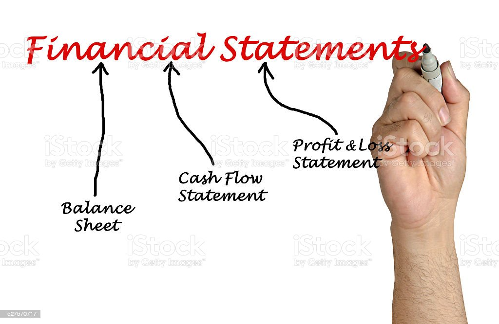 Financial Statements stock photo