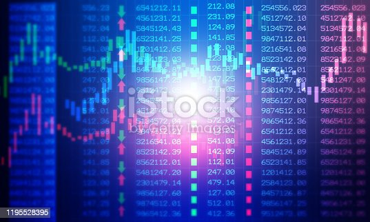 istock Financial stock market graph with candlestick chart 1195528395
