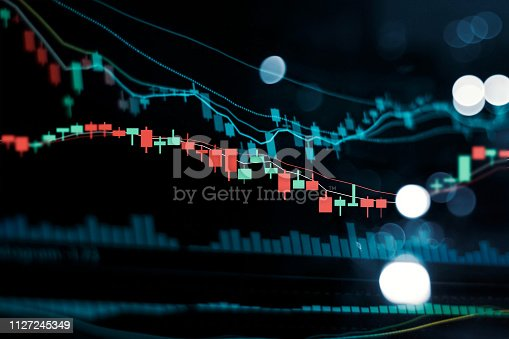 1090482098istockphoto Financial stock market investment trading graph. Candle stick graph chart. Bullish point, Bearish point. trend on technology abstract background 1127245349