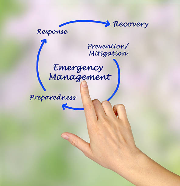 finger pointing to an emergency management graphic - emergency response stock pictures, royalty-free photos & images