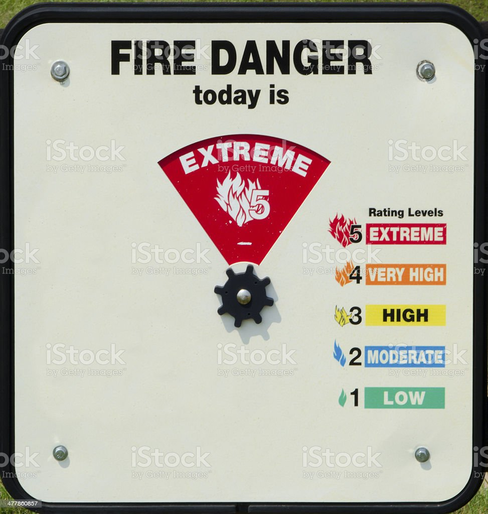 Fire Danger Sign royalty-free stock photo