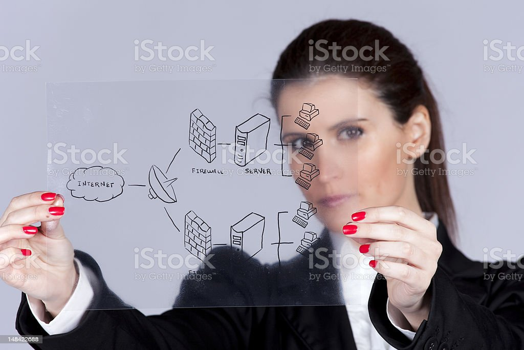 Firewall security solution stock photo