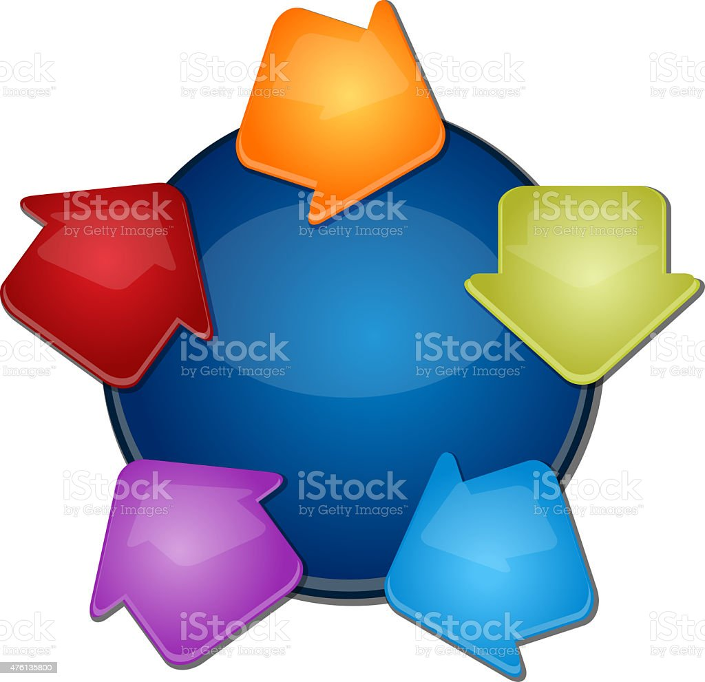 five blank cycle business diagram illustration picture id476135800 five blank cycle business diagram illustration stock photo & more