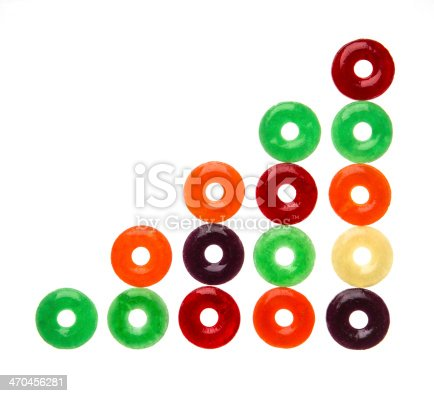 466657402istockphoto Five - Learning to Count - Candy Graph 470456281