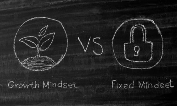 Fixed Mindset vs Growth Mindset – Foto