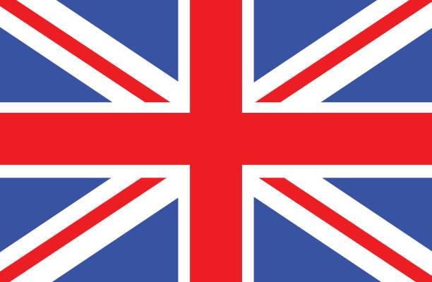 Risultati immagini per bandiera english