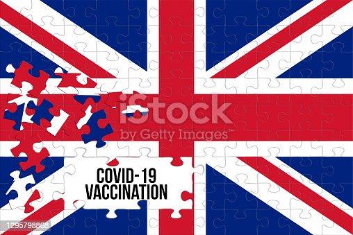 Flagge von Großbritannien und Impfung gegen Corona Virus