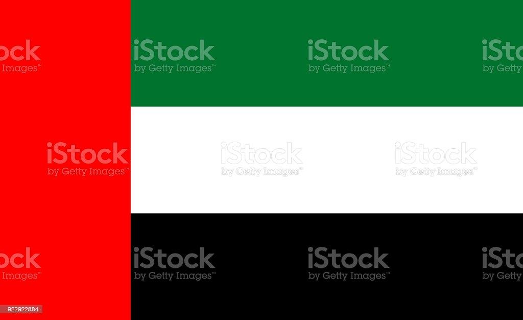 阿拉伯聯合大公國的旗幟 - 免版稅中東圖庫照片