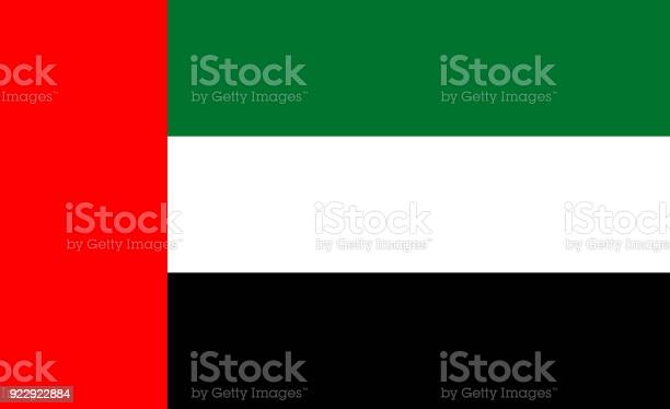 阿拉伯聯合大公國的旗幟 照片檔及更多 中東 照片