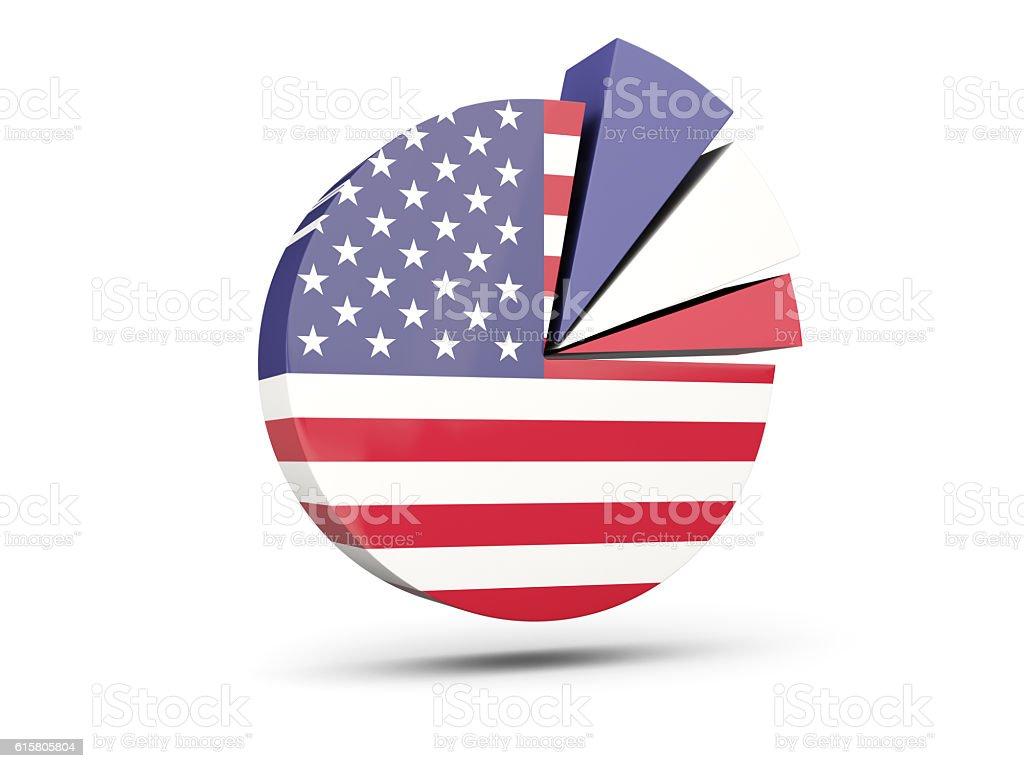 Flag Of United States Of America Round Diagram Icon Stock Photo