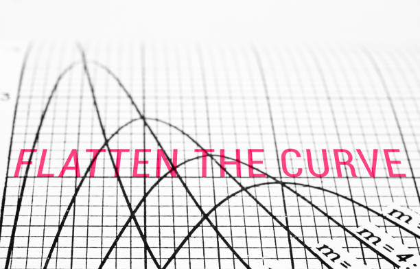 Flatten the curve showing the mat behind the crisis stock photo