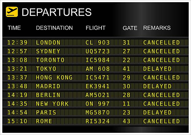flights departures board - arrival stock photos and pictures