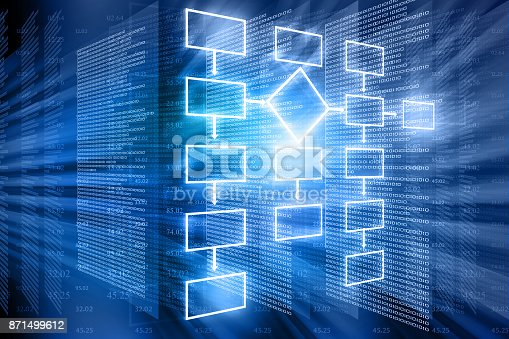 istock flow chart background 871499612