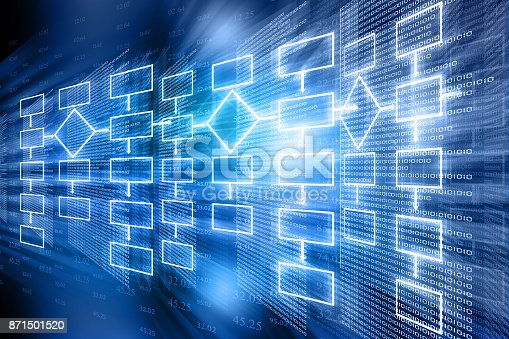 istock flow chart background 871501520