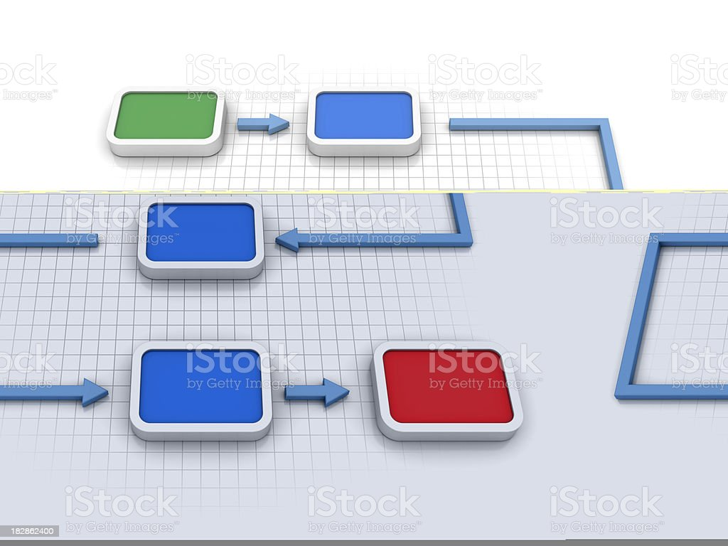 Flow Chart Diagram royalty-free stock photo