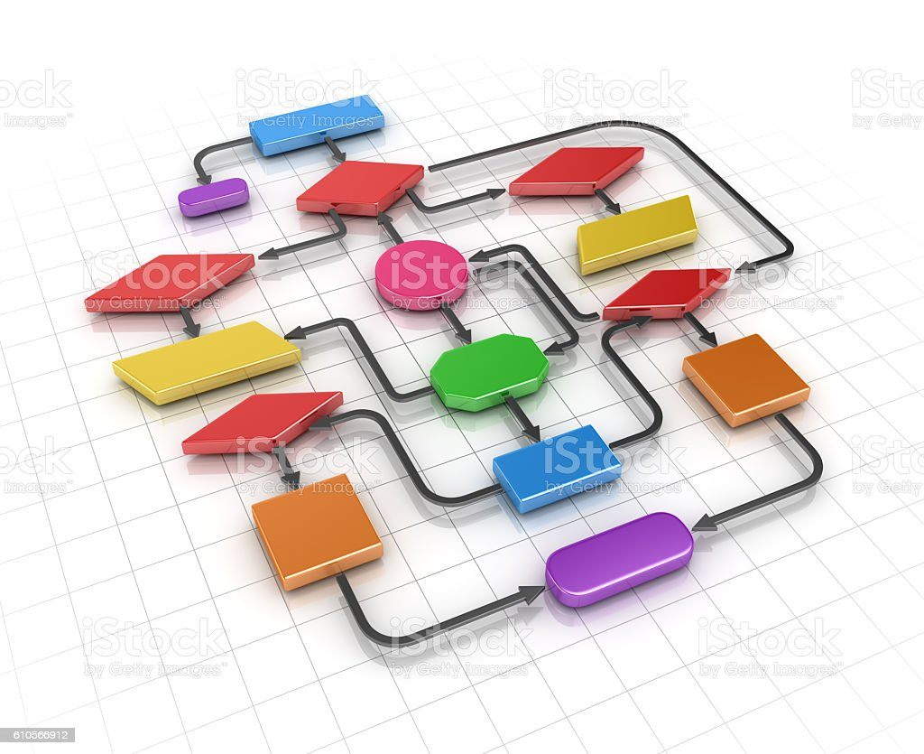 Flow chart diagram stock photo