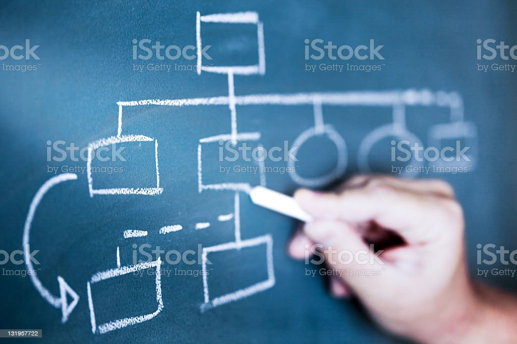 Flow chart stock photo