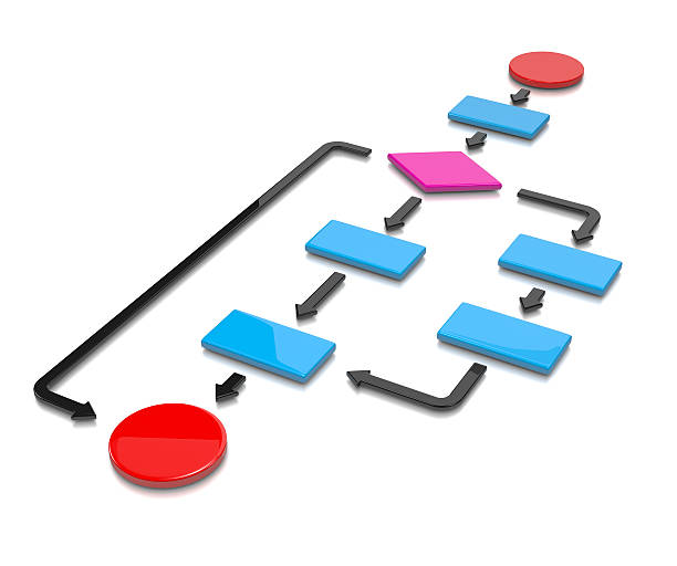 flow chart - cyclic stock pictures, royalty-free photos & images