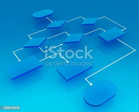157192883istockphoto Flow chart programm 153542618