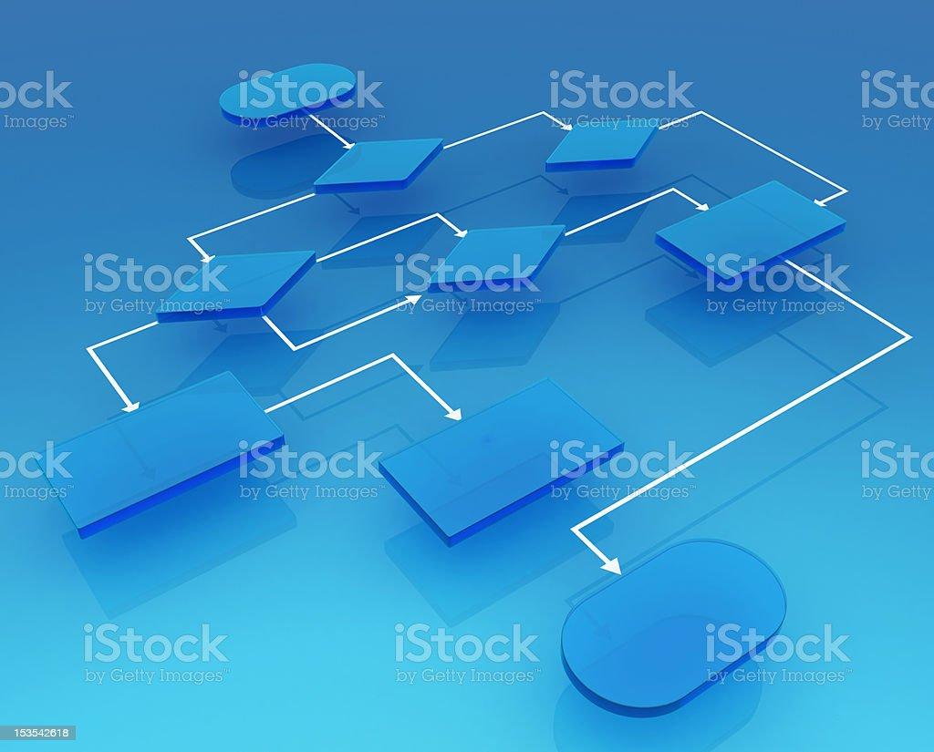 Flow chart programm stock photo