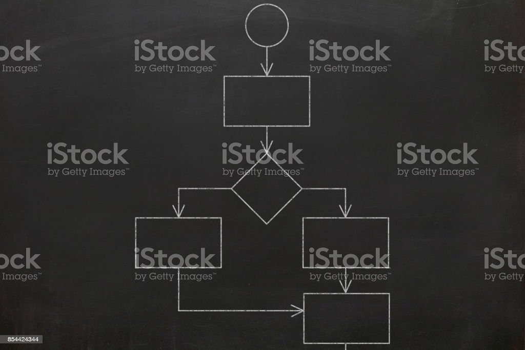 Flow chart strategy diagram blackboard stock photo