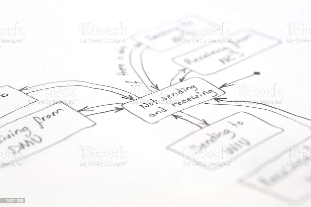 Flow diagram stock photo