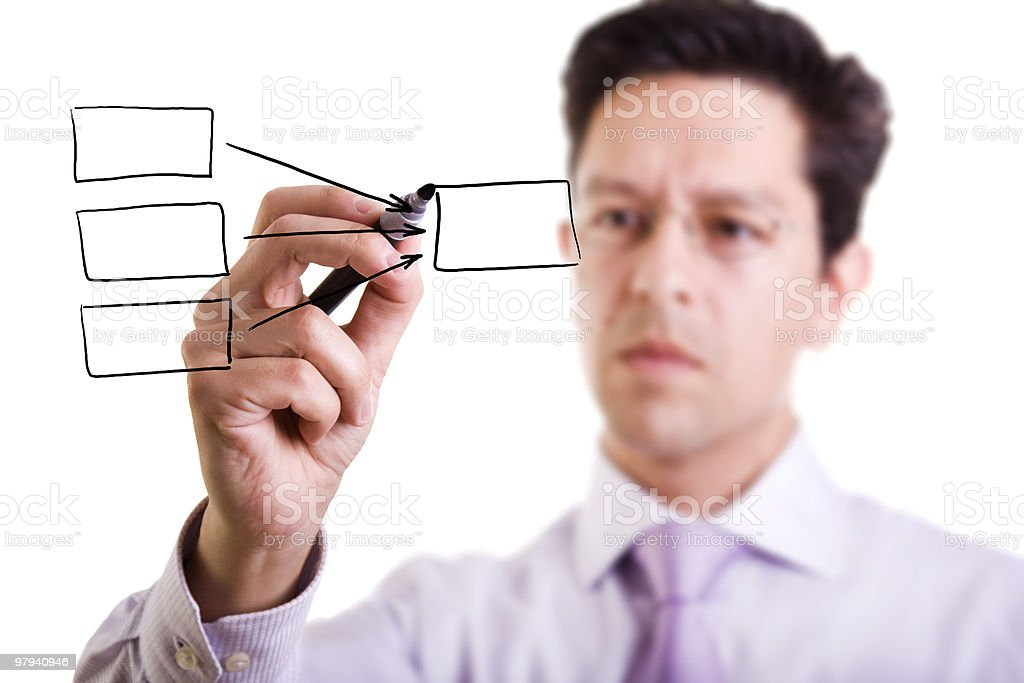 flowchart in the whiteboard stock photo