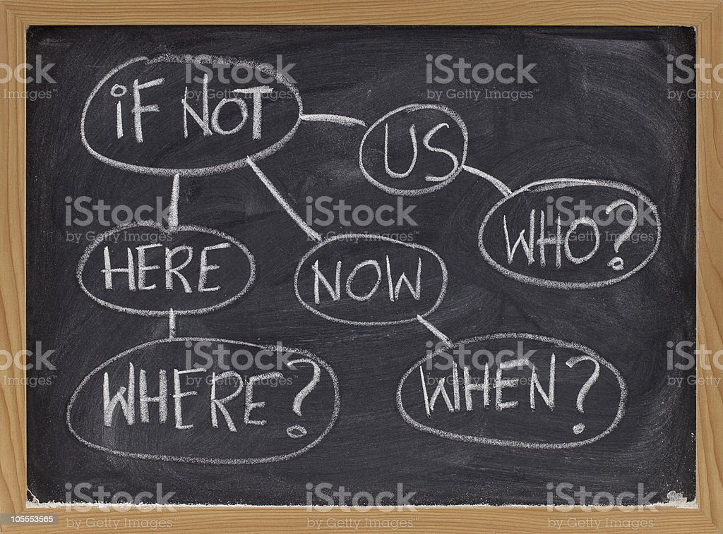 flowchart or mind map with questions royalty-free stock photo