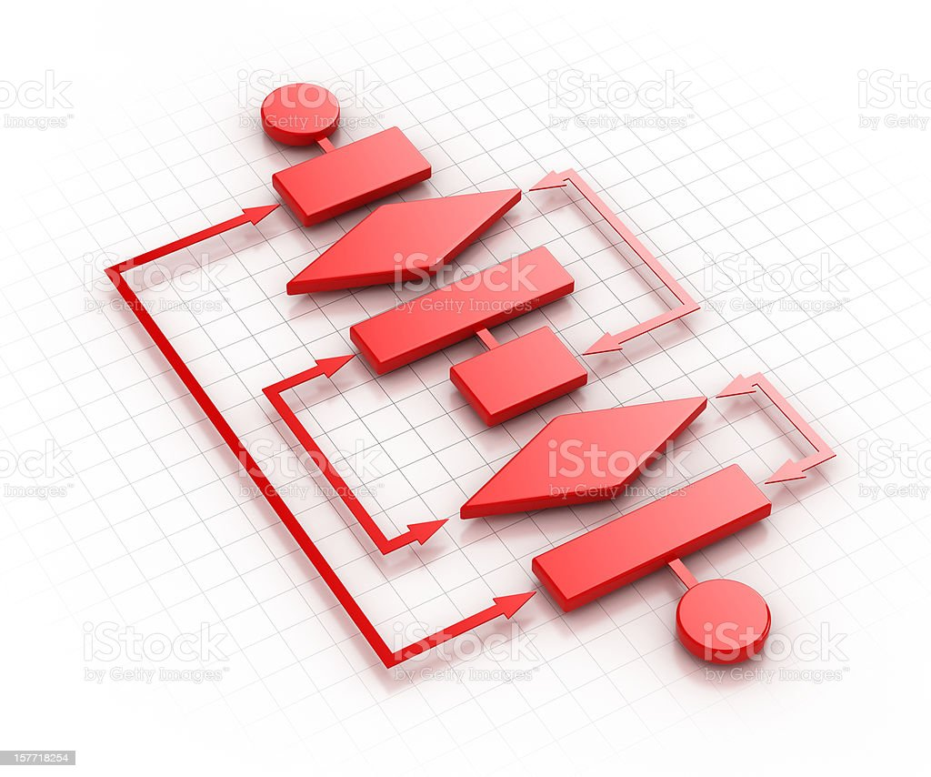 Flowing Chart royalty-free stock photo