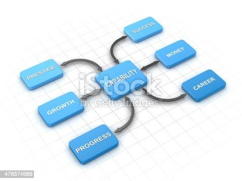 istock Flowing Chart 478374589