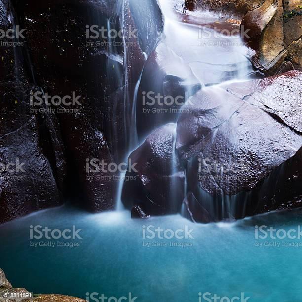 Flowing stream picture id518814891?b=1&k=6&m=518814891&s=612x612&h=9pylizlxtotowp hfifje ewchfdlyexymkt68misvm=
