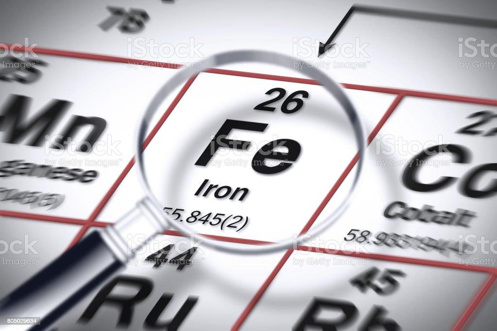 Fotografa de centrarse en el elemento qumico hierro imagen de centrarse en el elemento qumico hierro imagen de concepto con la tabla peridica de mendeleiev urtaz Image collections
