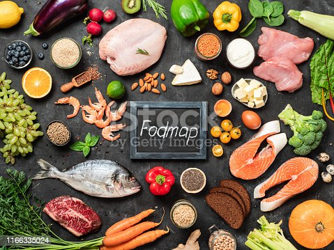 Fodmap diet concept. Low fodmap ingredients - poultry meat, fish, seafood, vegetables and fruits and words Fodmap in center, on dark background. Top view or flat lay.
