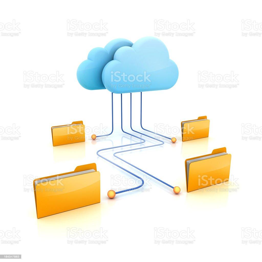 Ordner cloud connedted in Synchronisierung mit server Lizenzfreies stock-foto