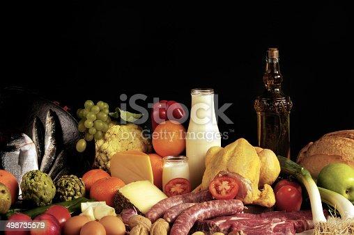 istock food 498735579