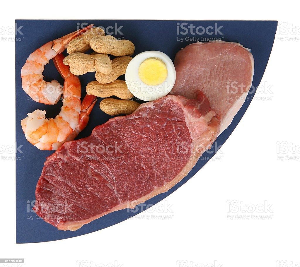Food Plate - Protein royalty-free stock photo