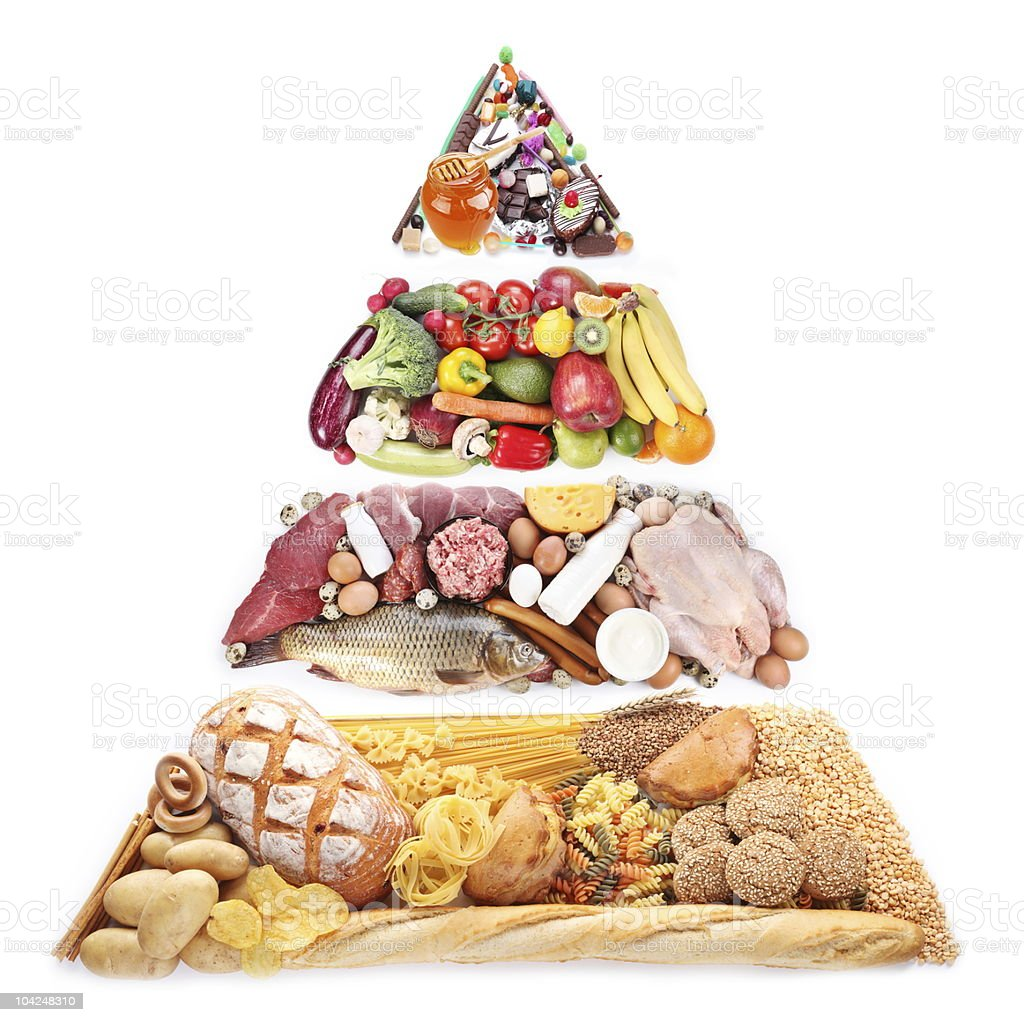 Food Pyramid for a balanced diet royalty-free stock photo