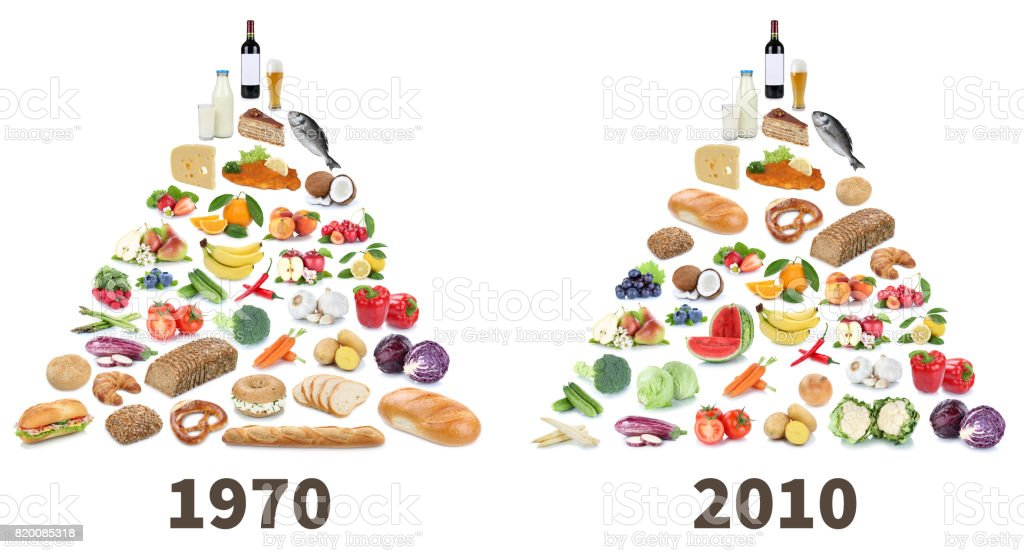 Food pyramid healthy eating comparison fruits and vegetables fruit collage stock photo
