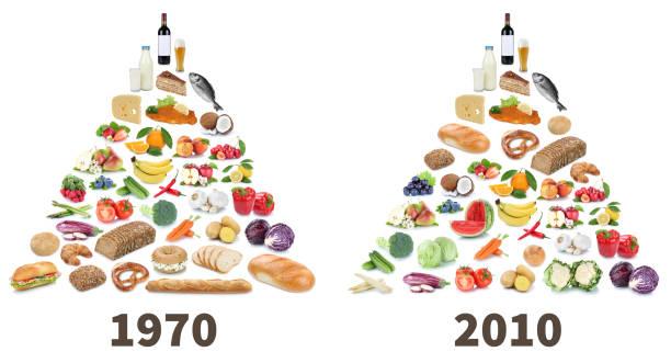 lebensmittelpyramide gesund essen vergleich obst und gemüse-obst-collage - pyramide sammlung stock-fotos und bilder