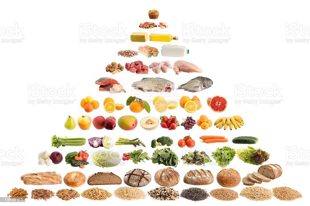 Food pyramid made up of various food stock photo
