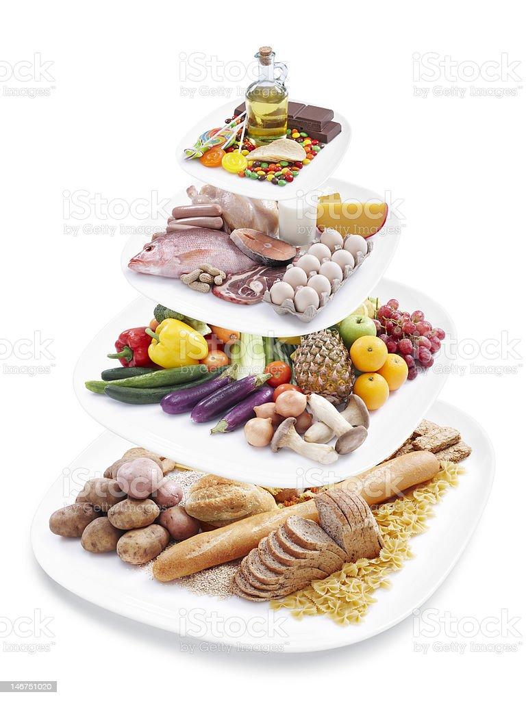 food pyramid on plates stock photo